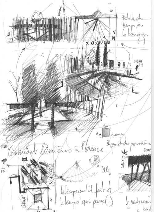 Zeichnen und gärtnern.